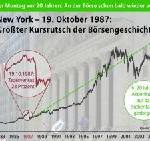 Lehren aus dem Crash von 1987: In der Ruhe liegt die Rendite