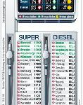Kraftstoffpreise in 20 deutschen Städten