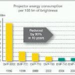 Epson stärkt Umweltengagement