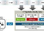 HP Software schützt Unternehmen vor Webattacken