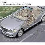 Übermüdung ist eine der häufigsten Unfallursachen bei Urlaubsfahrten: Mercedes-Benz bringt Müdigkeitserkennung ab Frühjahr 2009 in Serie