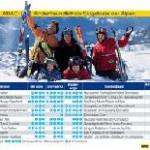 ADAC testet kinderfreundlichste Skigebiete der Alpen