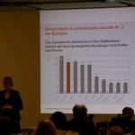 ITB Berlin Kongress: Think Tank für die Themen von morgen