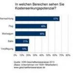 Dienstreiseaktivität deutscher Unternehmen stabil in 2014