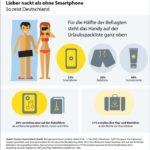 Lieber nackt und mit Sonnenbrand als ohne Smartphone