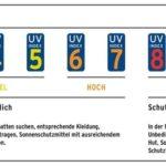 Urlaubssonne genießen – Hautkrebs vermeiden Einfache Tipps zum Schutz vor intensiver UV-Strahlung